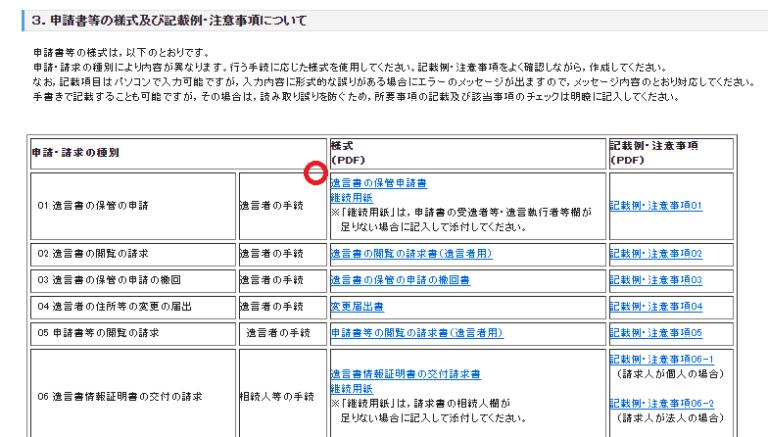 自筆証書遺言書保管制度 申請書 DL場所