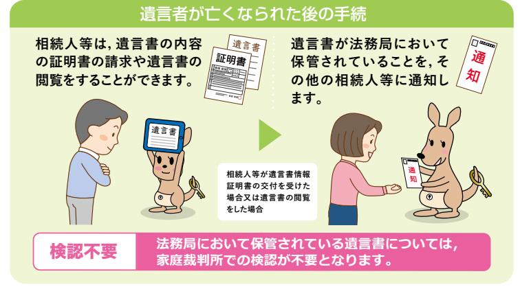 (上記イラスト:http://houmukyoku.moj.go.jp/nagoya/page000001_00166.pdf 一部引用)